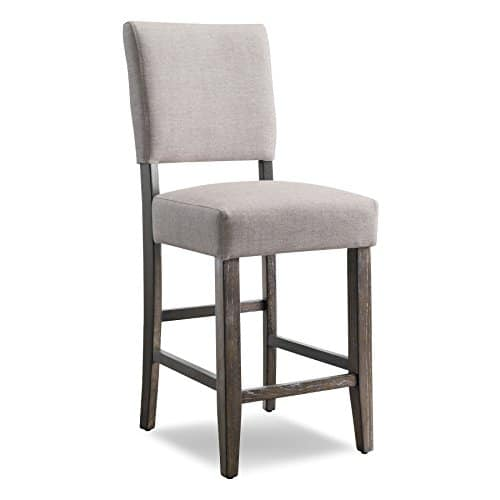 Upholstered Back Counter Height Set of 2  Grey Bar stools
